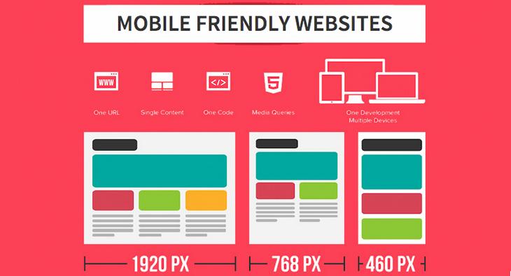 mobile friendly websites image