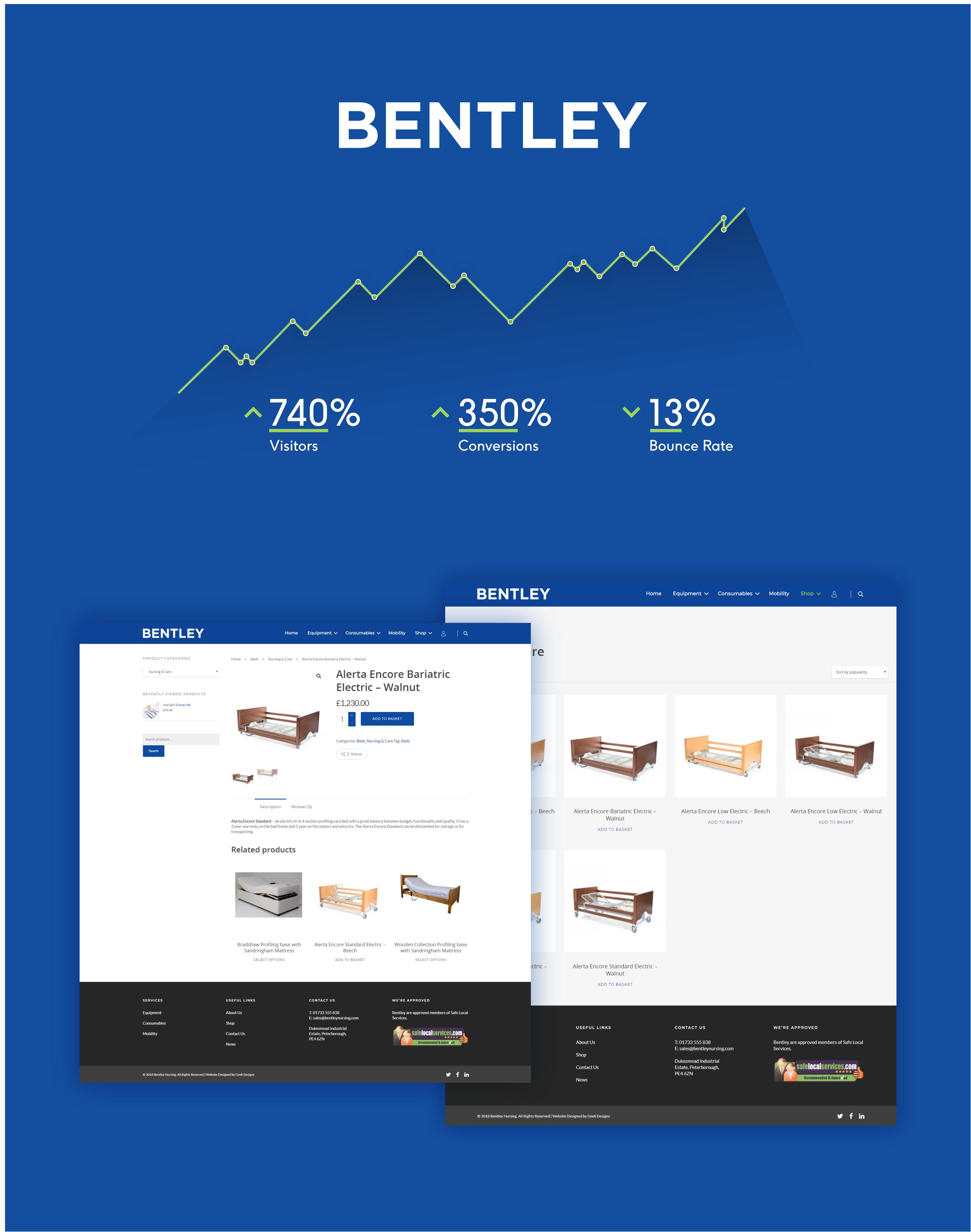 Bentley statistics