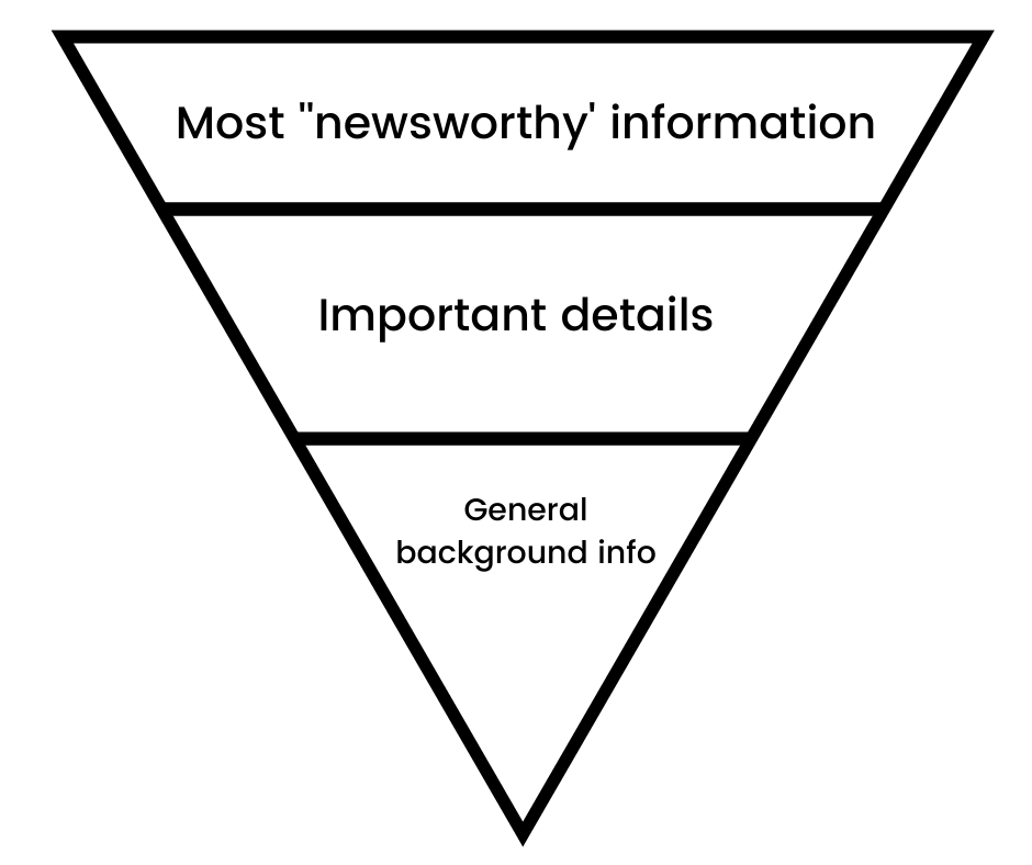 inverted-pyramid-content