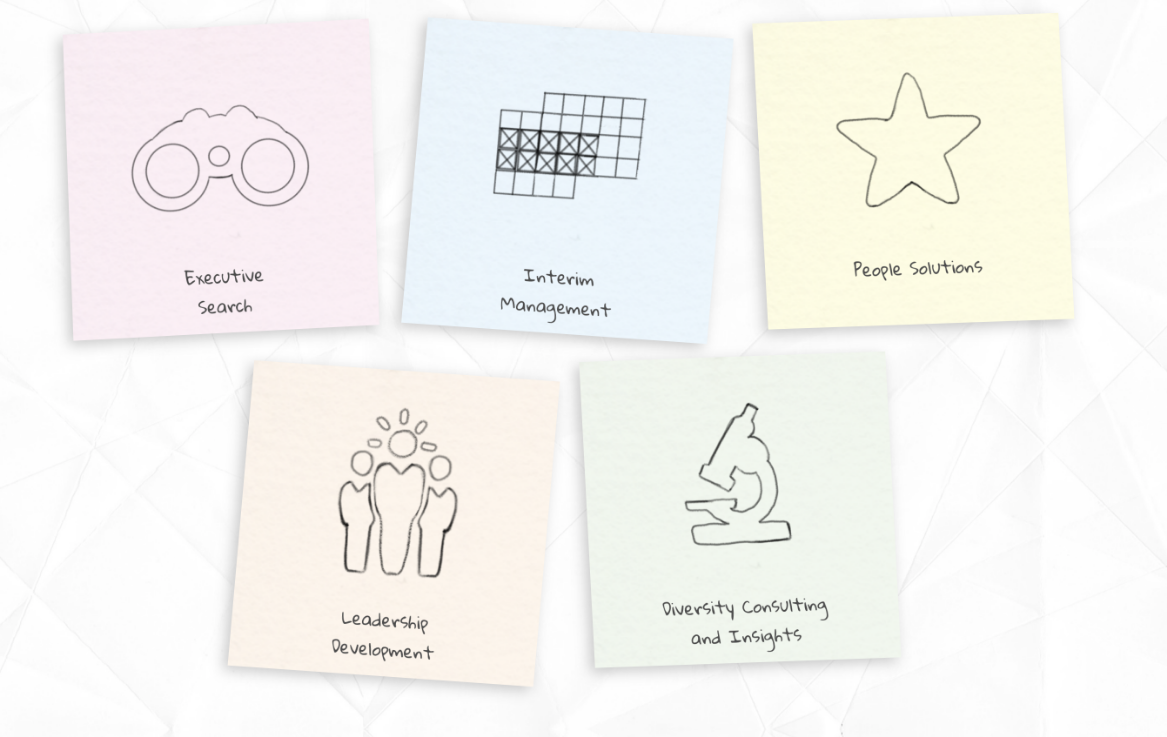 Cadence Partners post-it notes